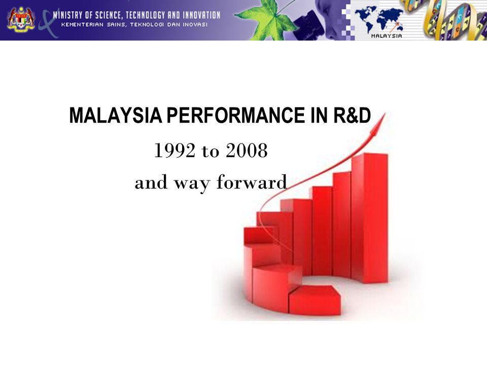 1992 to 2008 and way forward MALAYSIA PERFORMANCE IN R&D
