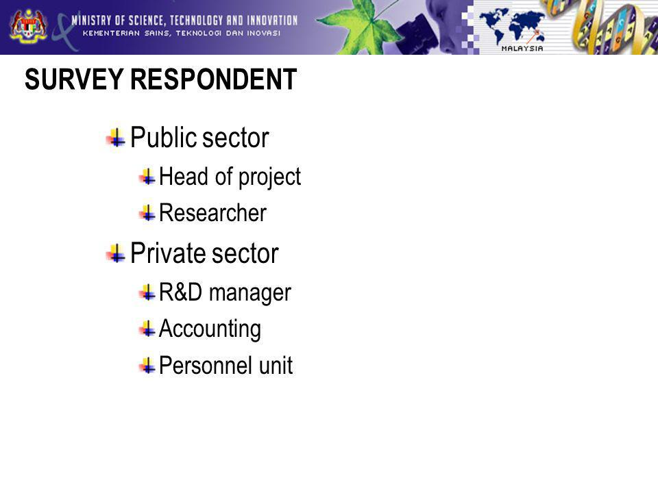 SURVEY RESPONDENT Public sector Head of project Researcher Private sector R&D manager Accounting Personnel unit