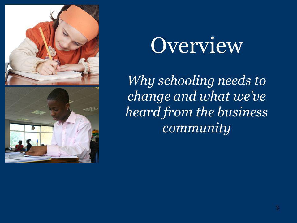 3 Overview Why schooling needs to change and what weve heard from the business community
