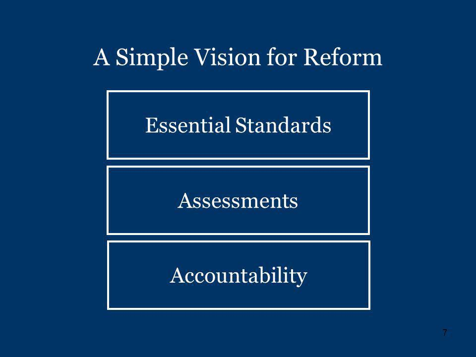 7 Essential Standards Assessments Accountability A Simple Vision for Reform