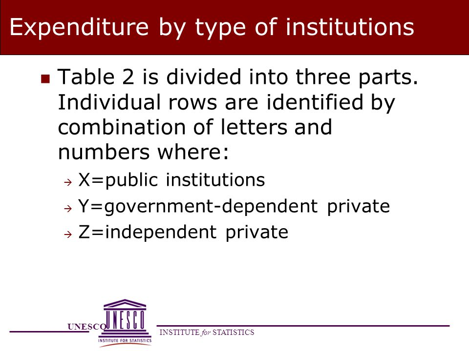 UNESCO INSTITUTE for STATISTICS Expenditure by type of institutions n Table 2 is divided into three parts.