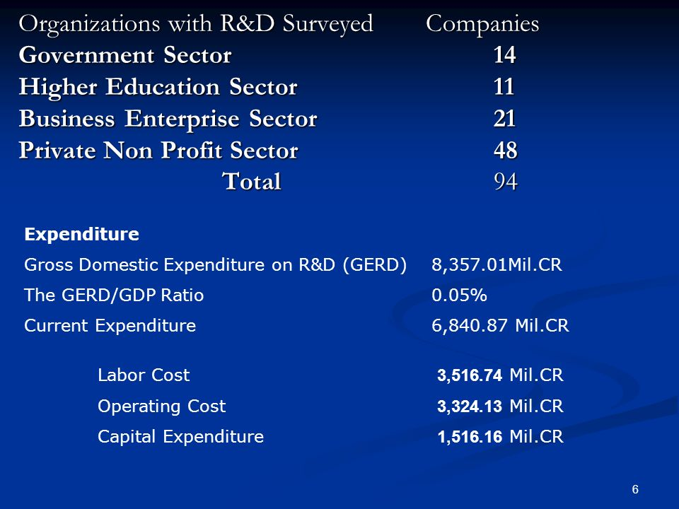 5 Summary of Main Results Research and Development(R&D)Projects Government Sector15 Higher Education Sector18 Business Enterprise Sector23 Private Non