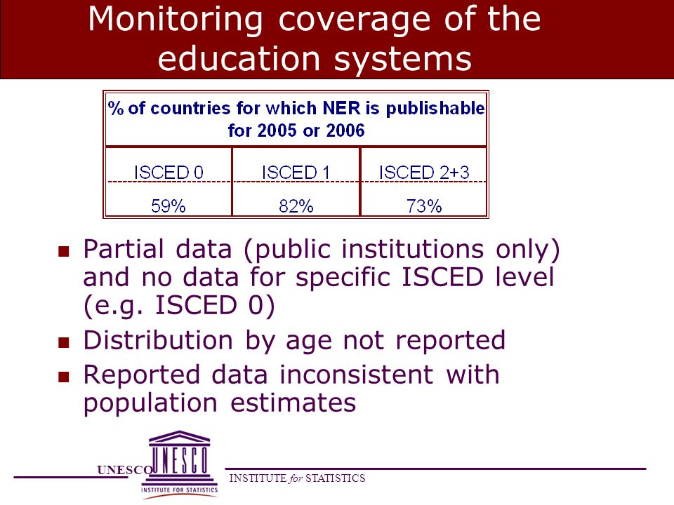 UNESCO INSTITUTE for STATISTICS Monitoring coverage of the education systems n Partial data (public institutions only) and no data for specific ISCED