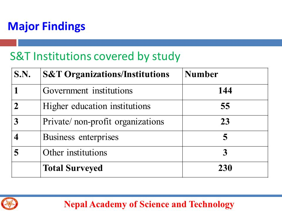Nepal Academy of Science and Technology Major Findings S&T Institutions covered by study S.N.S&T Organizations/InstitutionsNumber 1Government institut