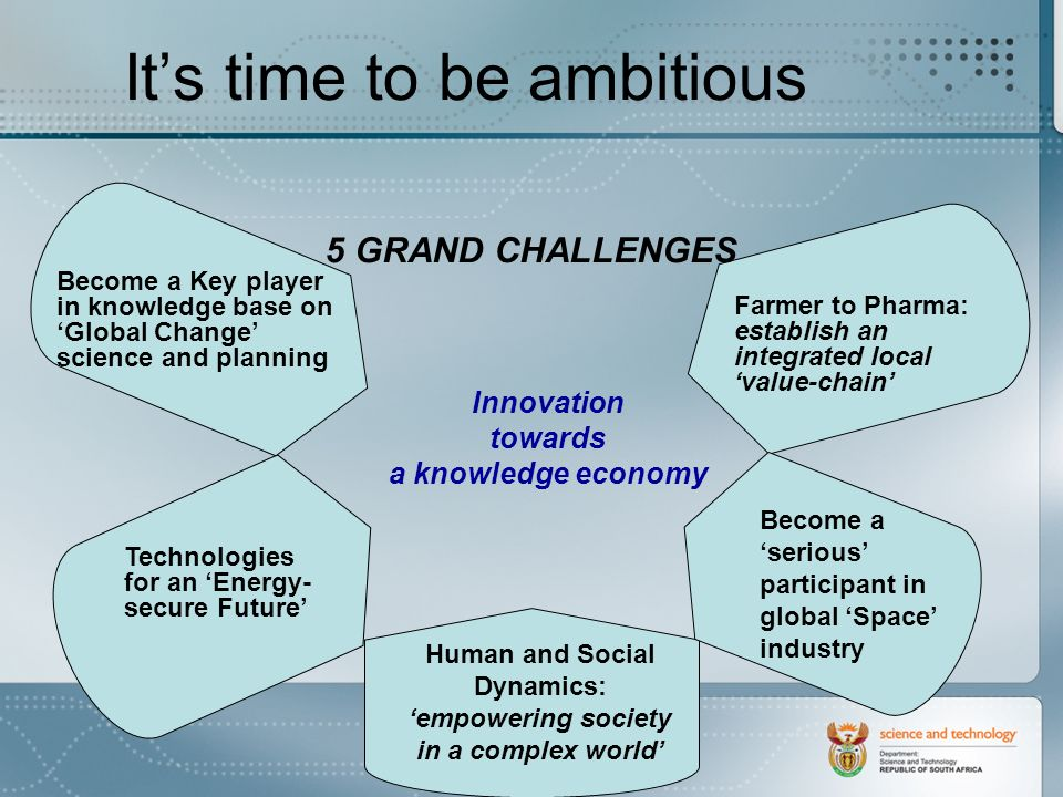 Its time to be ambitious 5 GRAND CHALLENGES Innovation towards a knowledge economy Human and Social Dynamics: empowering society in a complex world Technologies for an Energy- secure Future Become a serious participant in global Space industry Become a Key player in knowledge base on Global Change science and planning Farmer to Pharma: establish an integrated local value-chain
