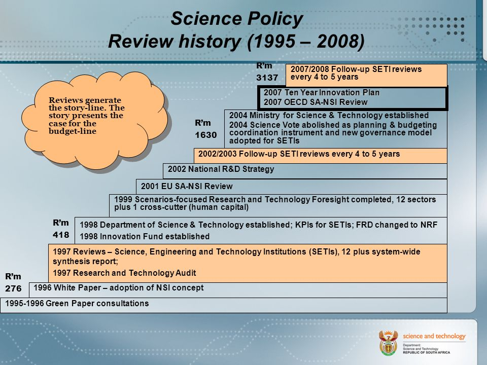Science Policy Review history (1995 – 2008) 1995-1996 Green Paper consultations 1996 White Paper – adoption of NSI concept 1997 Reviews – Science, Engineering and Technology Institutions (SETIs), 12 plus system-wide synthesis report; 1997 Research and Technology Audit 1999 Scenarios-focused Research and Technology Foresight completed, 12 sectors plus 1 cross-cutter (human capital) 2001 EU SA-NSI Review 2002 National R&D Strategy 2002/2003 Follow-up SETI reviews every 4 to 5 years 2004 Ministry for Science & Technology established 2004 Science Vote abolished as planning & budgeting coordination instrument and new governance model adopted for SETIs 1998 Department of Science & Technology established; KPIs for SETIs; FRD changed to NRF 1998 Innovation Fund established 2007 Ten Year Innovation Plan 2007 OECD SA-NSI Review 2007/2008 Follow-up SETI reviews every 4 to 5 years Rm 276 Rm 418 Rm 1630 Rm 3137 Reviews generate the story-line.