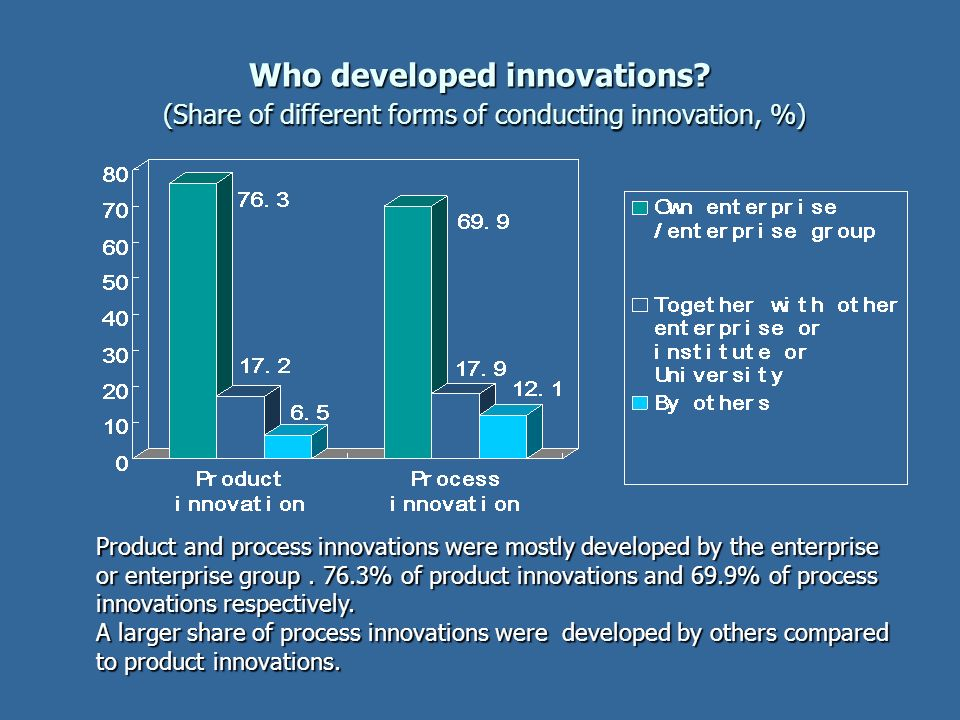 Who developed innovations? (Share of different forms of conducting innovation, %) Product and process innovations were mostly developed by the enterpr
