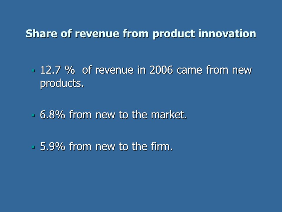 Share of revenue from product innovation 12.7 % of revenue in 2006 came from new products. 12.7 % of revenue in 2006 came from new products. 6.8% from