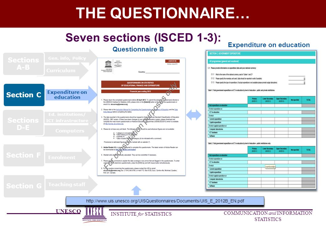 UNESCO INSTITUTE for STATISTICS COMMUNICATION and INFORMATION STATISTICS THE QUESTIONNAIRE… Expenditure on education Section C Enrolment Section F Teaching staff Section G http://www.uis.unesco.org/UISQuestionnaires/Documents/UIS_E_2012B_EN.pdf Curriculum Gen.