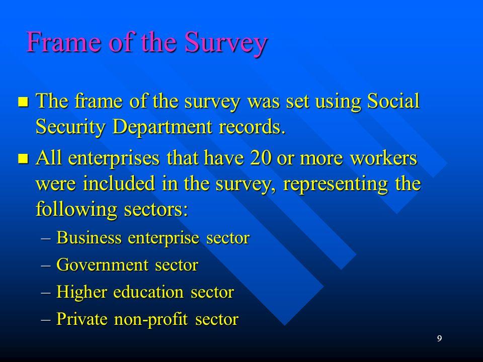 Frame of the Survey The frame of the survey was set using Social Security Department records. The frame of the survey was set using Social Security De