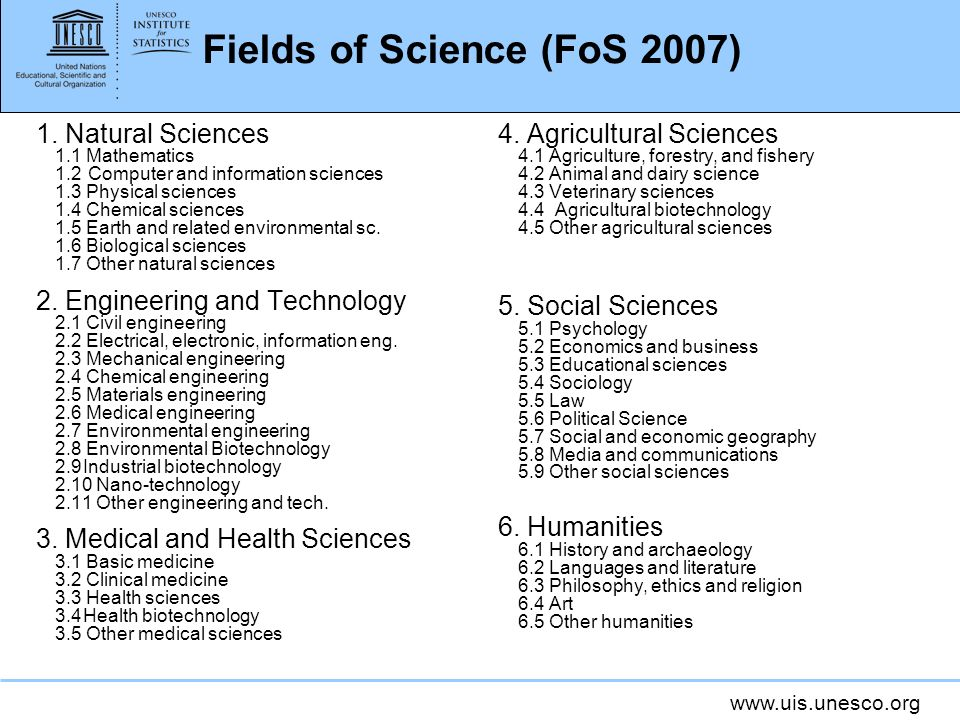 www.uis.unesco.org Fields of Science (FoS 2007) 1.