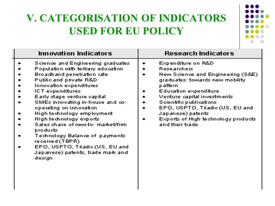 V. CATEGORISATION OF INDICATORS USED FOR EU POLICY