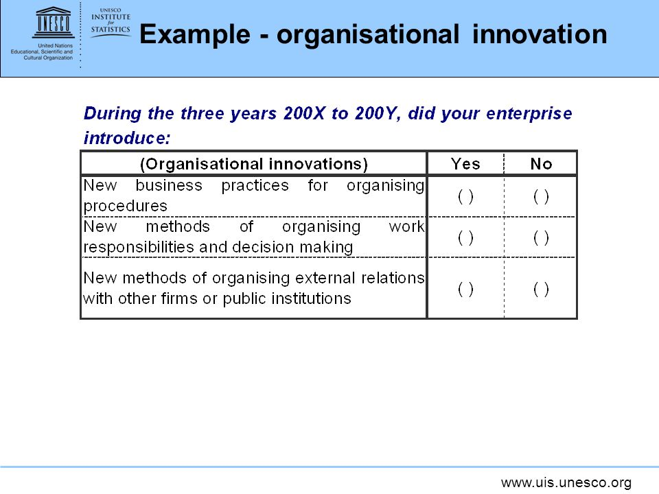 www.uis.unesco.org Example - organisational innovation
