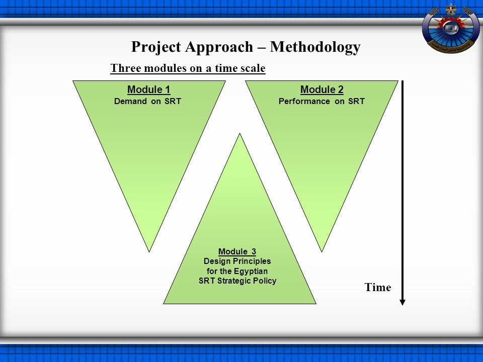 Three modules on a time scale Module 3 Design Principles for the Egyptian SRT Strategic Policy Module 1 Demand on SRT Module 2 Performance on SRT Time Project Approach – Methodology