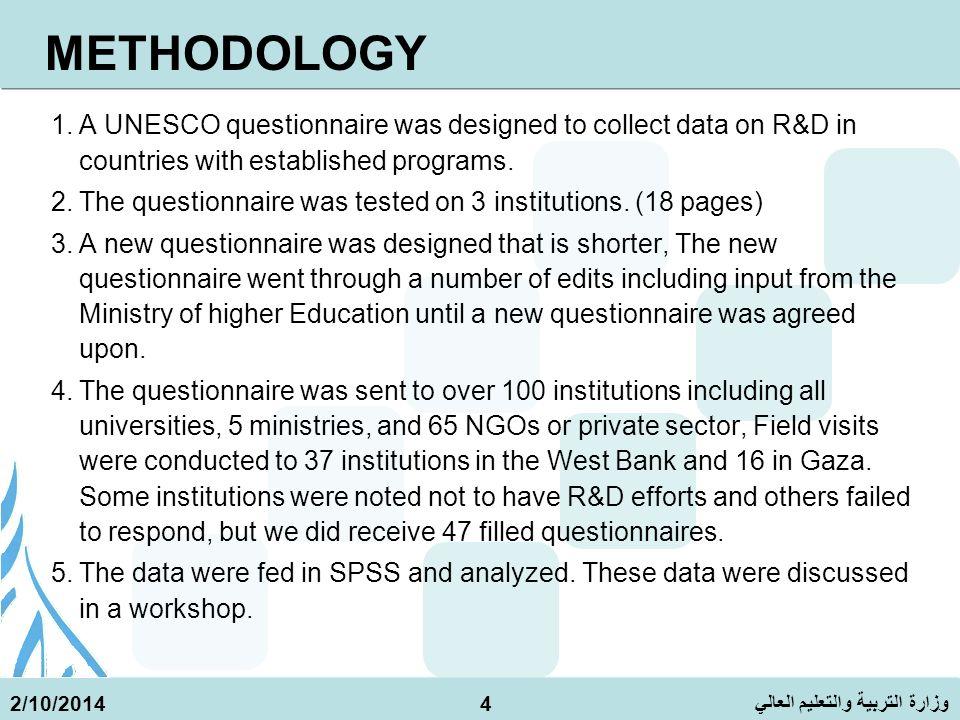 وزارة التربية والتعليم العالي 2/10/20145 SURVEY RESULTS Classification of 63 Institution by Location