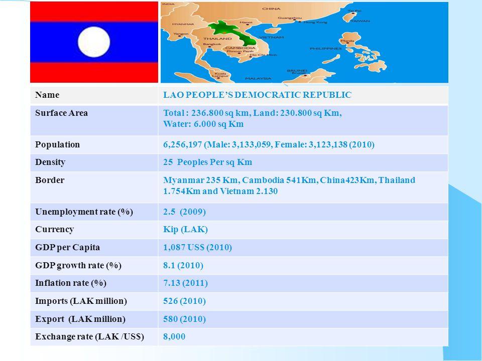 NameLAO PEOPLES DEMOCRATIC REPUBLIC Surface AreaTotal : 236.800 sq km, Land: 230.800 sq Km, Water: 6.000 sq Km Population6,256,197 (Male: 3,133,059, F