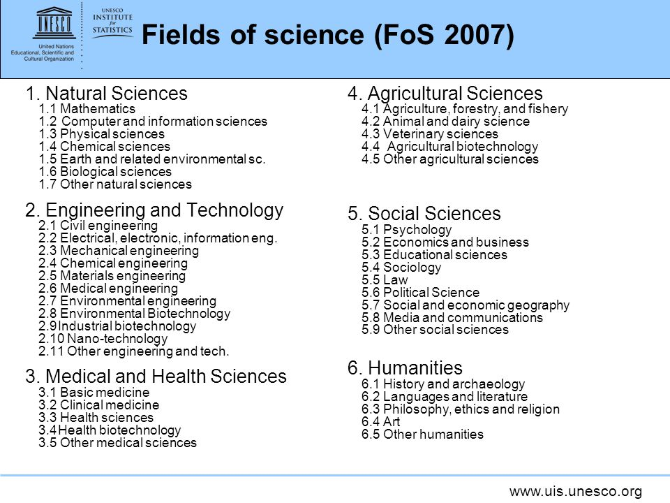 www.uis.unesco.org Fields of science (FoS 2007) 1. Natural Sciences 1.1 Mathematics 1.2 Computer and information sciences 1.3 Physical sciences 1.4 Ch