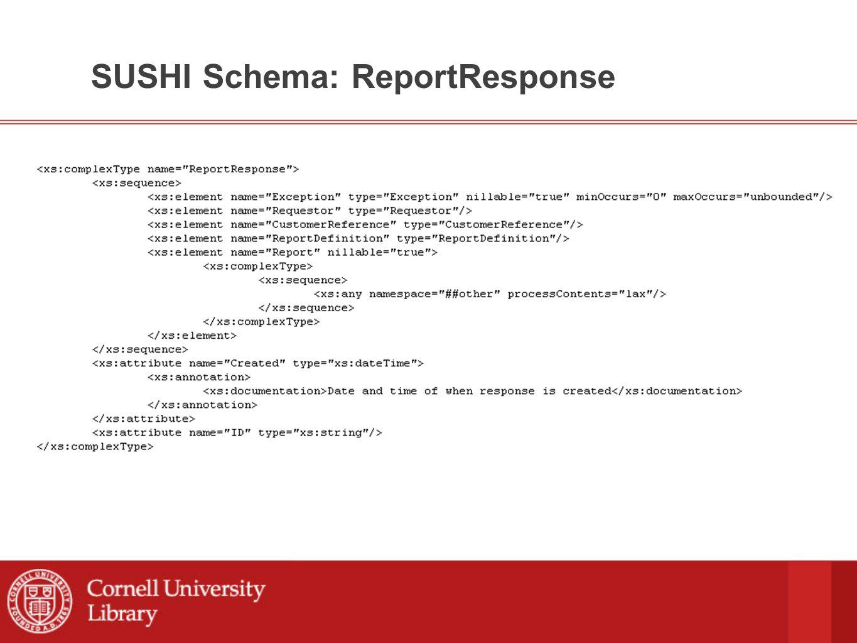 SUSHI Report Registry