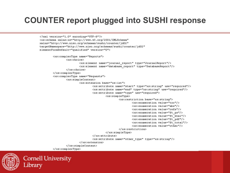 SUSHI Schema: ReportResponse