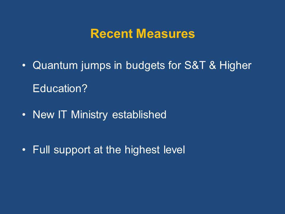 Recent Measures Quantum jumps in budgets for S&T & Higher Education.