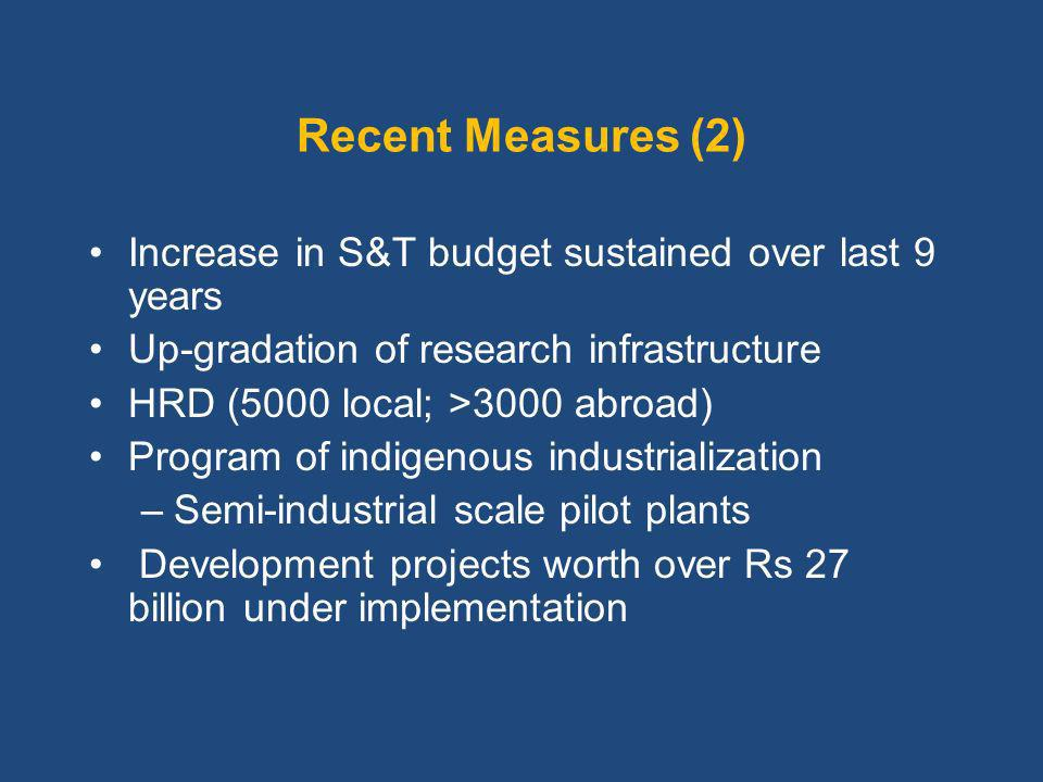 Recent Measures (2) Increase in S&T budget sustained over last 9 years Up-gradation of research infrastructure HRD (5000 local; >3000 abroad) Program of indigenous industrialization –Semi-industrial scale pilot plants Development projects worth over Rs 27 billion under implementation