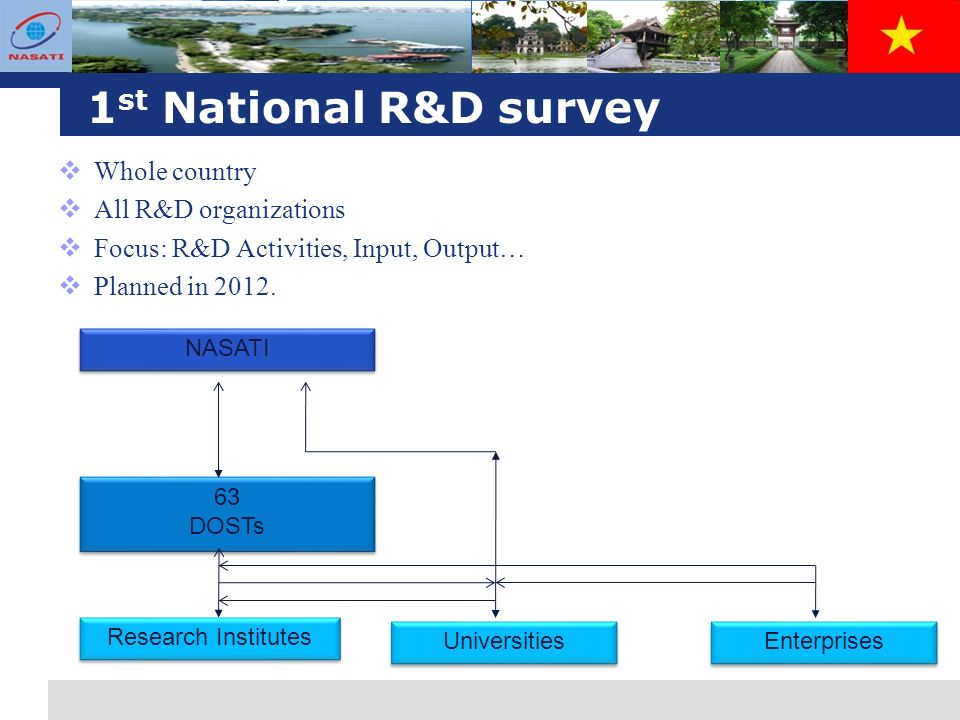 L o g o 1 st National R&D survey Whole country All R&D organizations Focus: R&D Activities, Input, Output… Planned in 2012.