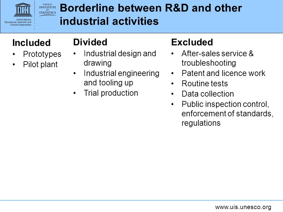 Borderline between R&D and other industrial activities Included Prototypes Pilot plant Excluded After-sales service & troubleshooting Patent and licence work Routine tests Data collection Public inspection control, enforcement of standards, regulations Divided Industrial design and drawing Industrial engineering and tooling up Trial production