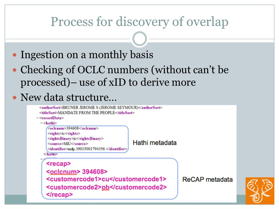 Process for discovery of overlap Ingestion on a monthly basis Checking of OCLC numbers (without cant be processed)– use of xID to derive more New data