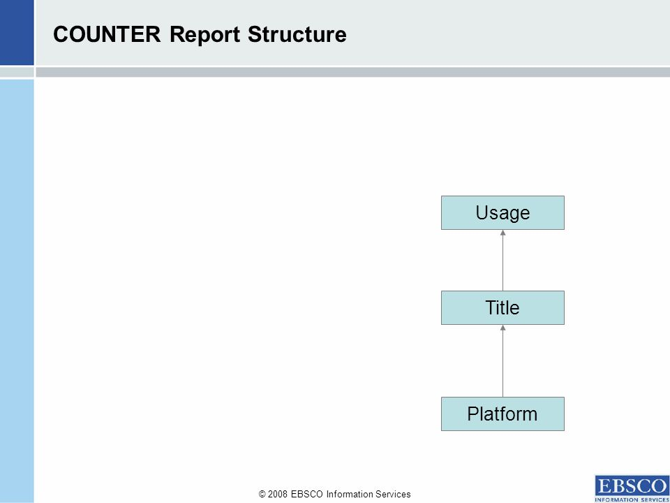 © 2008 EBSCO Information Services COUNTER Report Structure Usage Title Platform