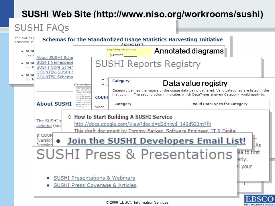 © 2008 EBSCO Information Services SUSHI Web Site (http://www.niso.org/workrooms/sushi) Data value registry Annotated diagrams