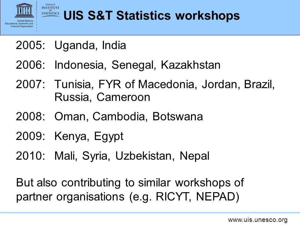 www.uis.unesco.org UIS S&T Statistics workshops 2005:Uganda, India 2006:Indonesia, Senegal, Kazakhstan 2007:Tunisia, FYR of Macedonia, Jordan, Brazil,