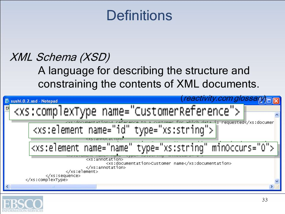33 Definitions XML Schema (XSD) A language for describing the structure and constraining the contents of XML documents. (reactivity.com glossary)