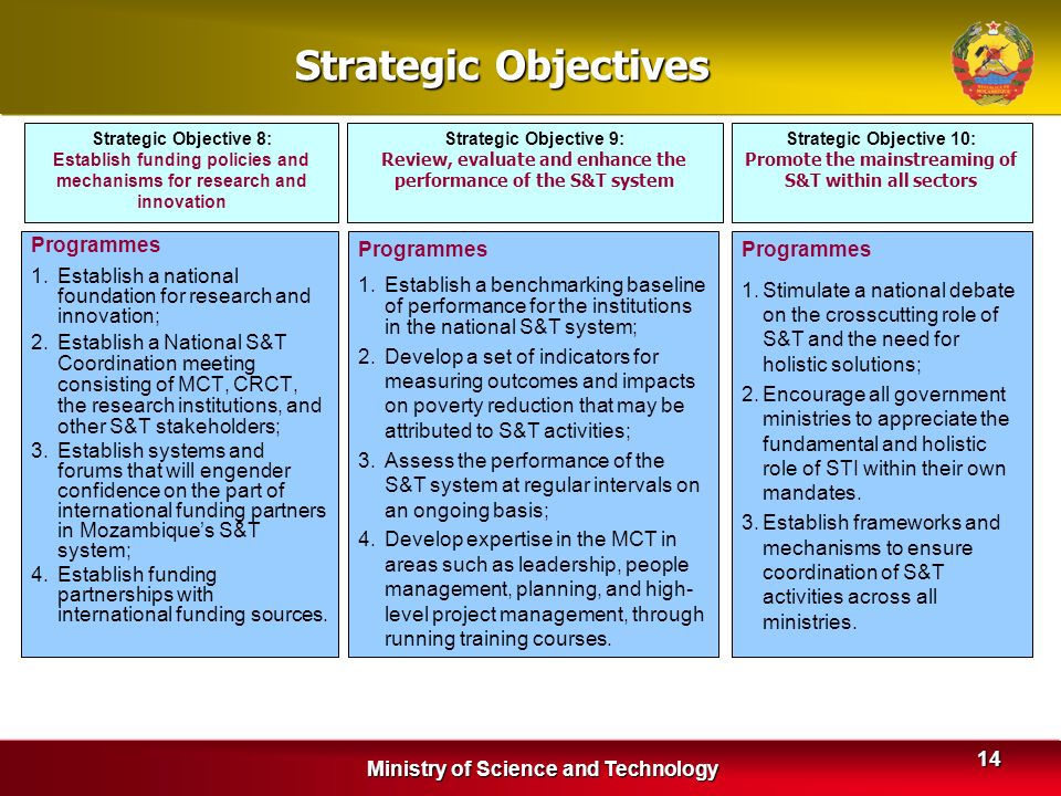 Ministry of Science and Technology 14 Strategic Objectives Strategic Objectives Programmes 1.Establish a national foundation for research and innovati
