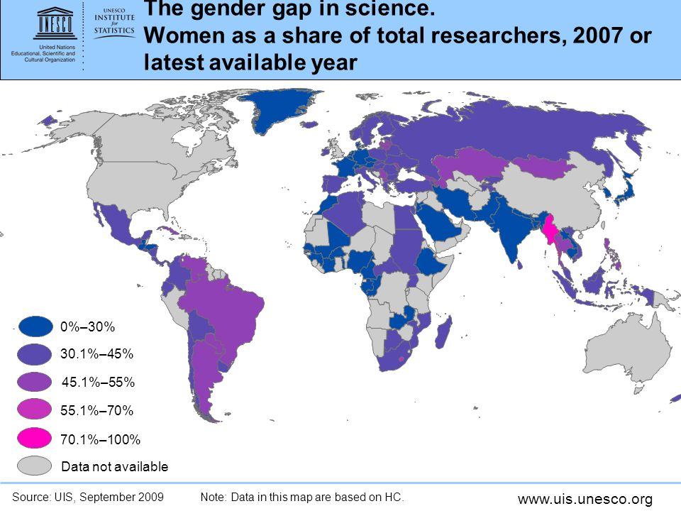 www.uis.unesco.org The gender gap in science.