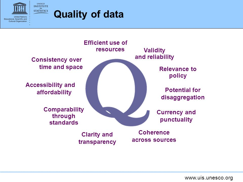 www.uis.unesco.org Quality of data Efficient use of resources Consistency over time and space Accessibility and affordability Validity and reliability Comparability through standards Relevance to policy Potential for disaggregation Currency and punctuality Coherence across sources Clarity and transparency
