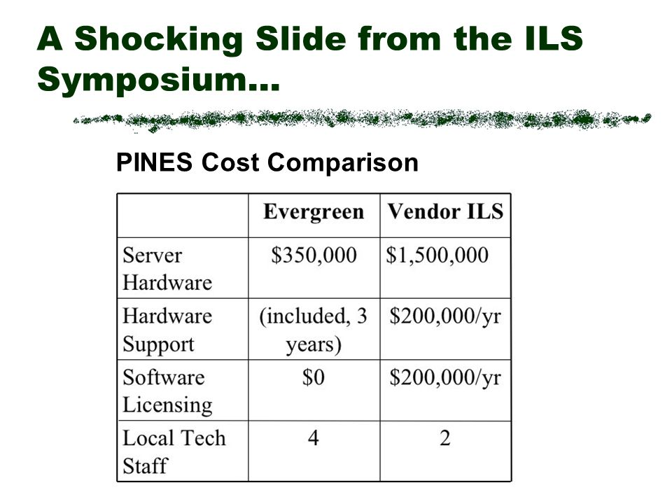 A Shocking Slide from the ILS Symposium… PINES Cost Comparison