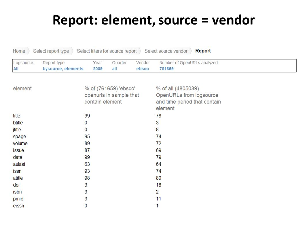 Report: element, source = vendor
