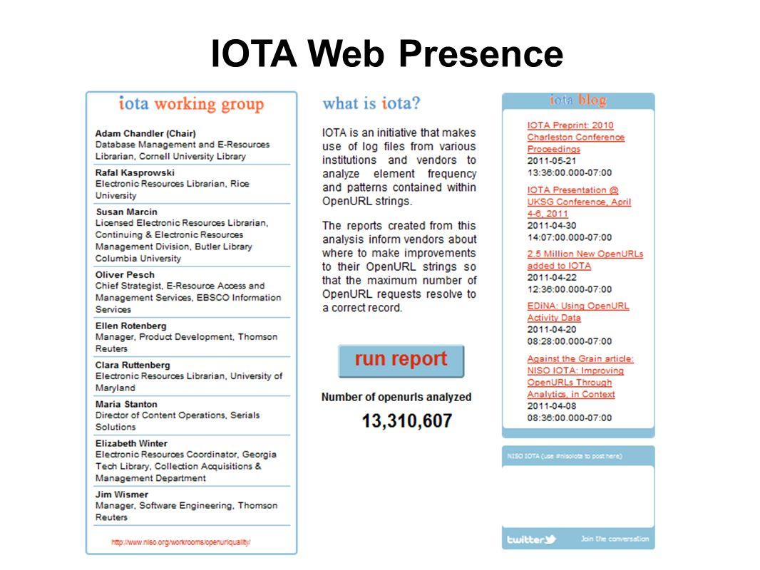 IOTA Web Presence