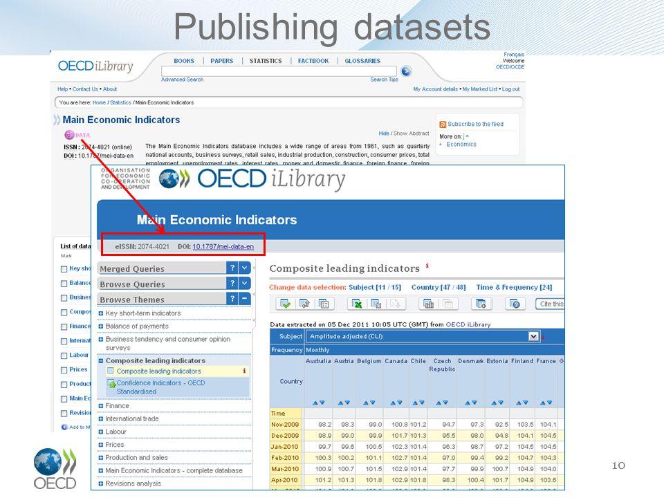 Publishing datasets 10