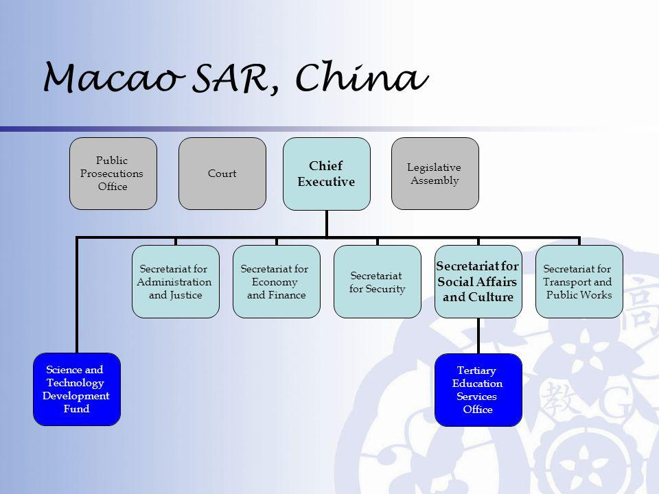 About the collection of the S&T Statistics of Macao...