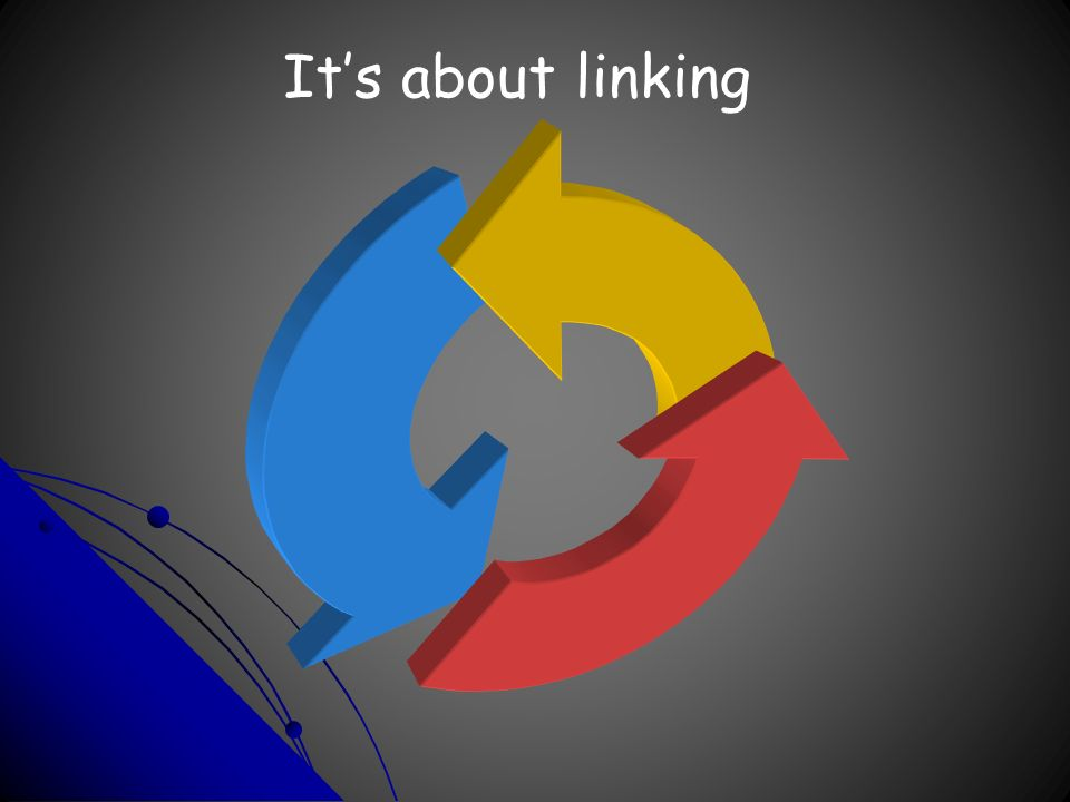Its about linking