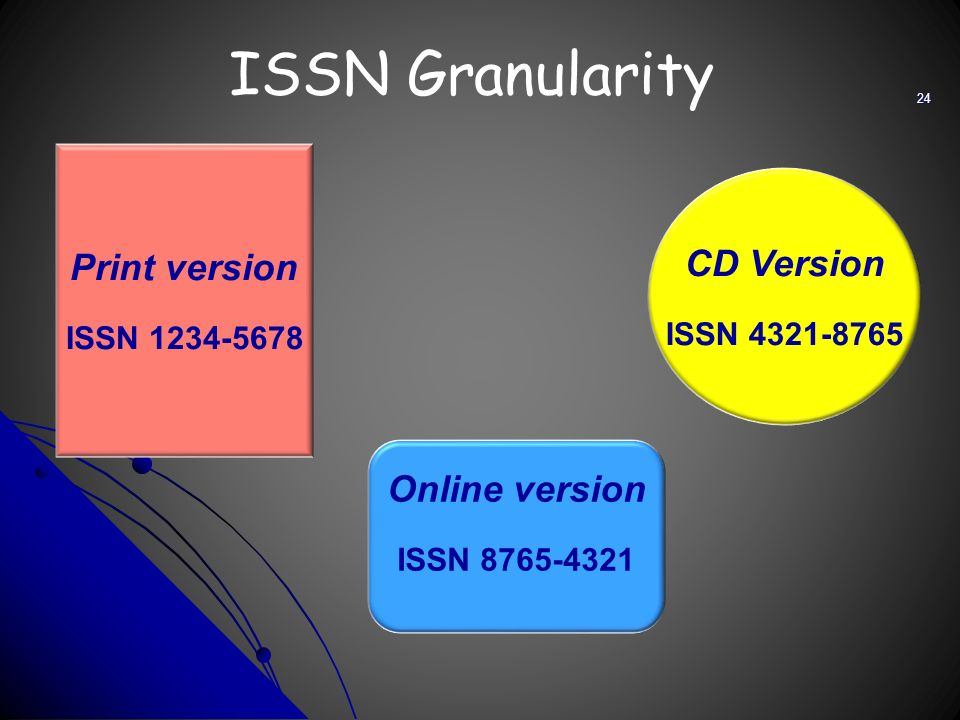 ISSN Granularity Print version ISSN 1234-5678 CD Version ISSN 4321-8765 Online version ISSN 8765-4321 24