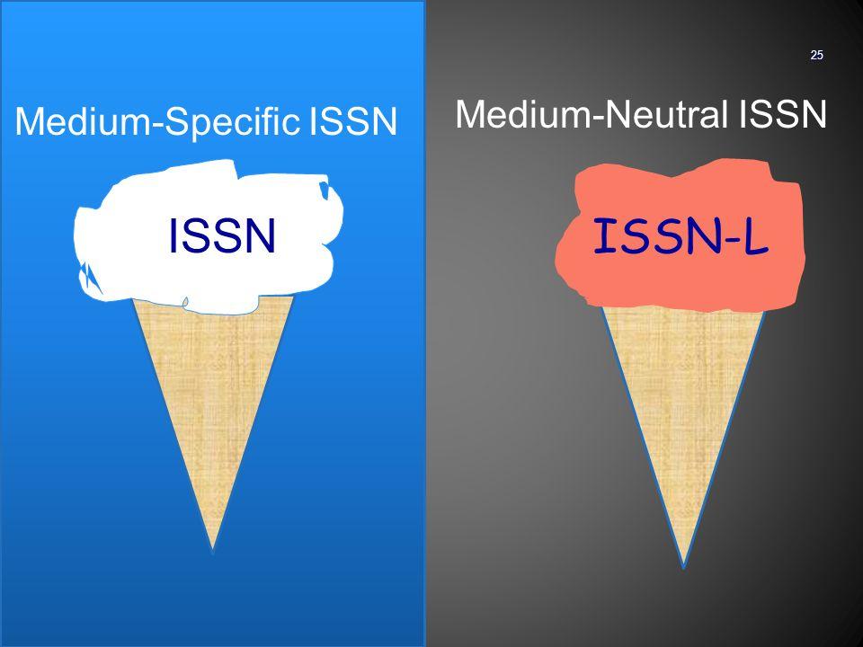 ISSN ISSN-L Medium-Specific ISSN 25 Medium-Neutral ISSN