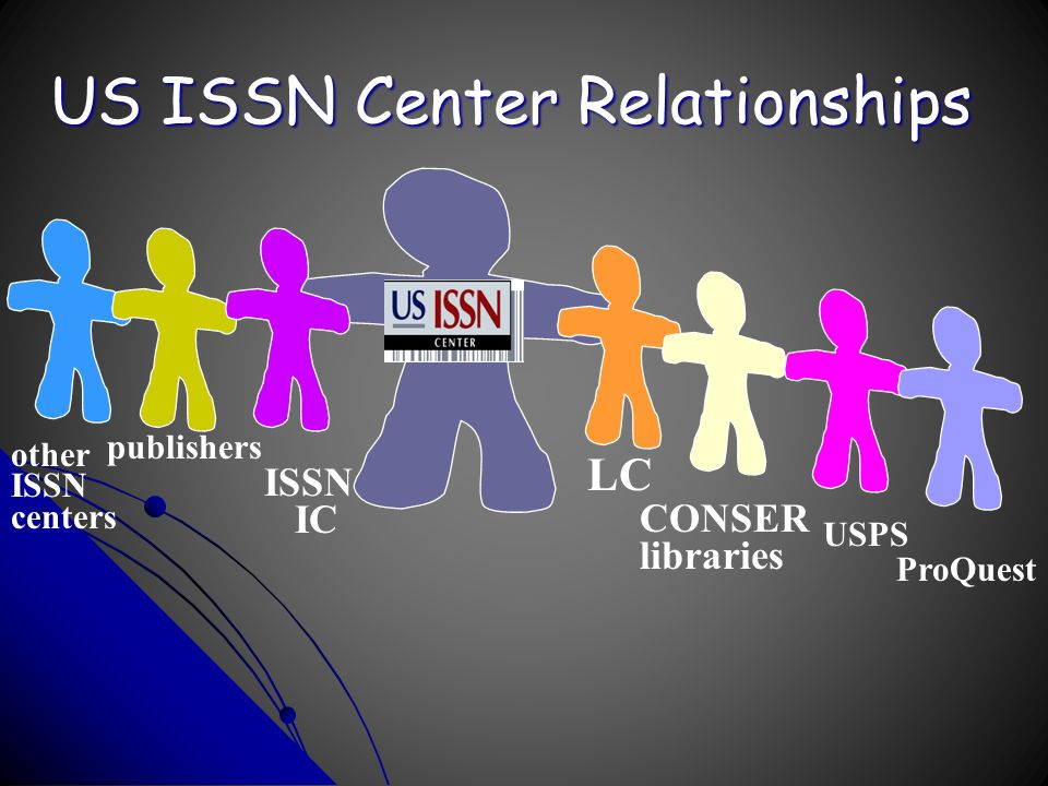 US ISSN Center Relationships LC ISSN IC CONSER libraries USPS ProQuest publishers other ISSN centers