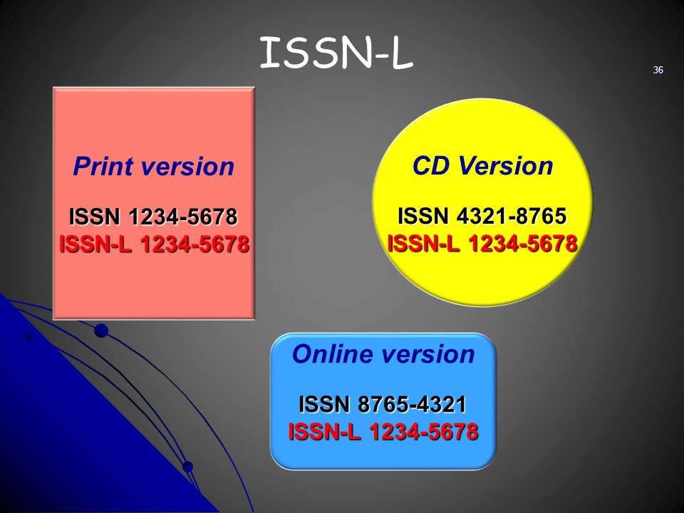ISSN-L Print version ISSN ISSN-L CD Version ISSN ISSN-L Online version ISSN ISSN-L