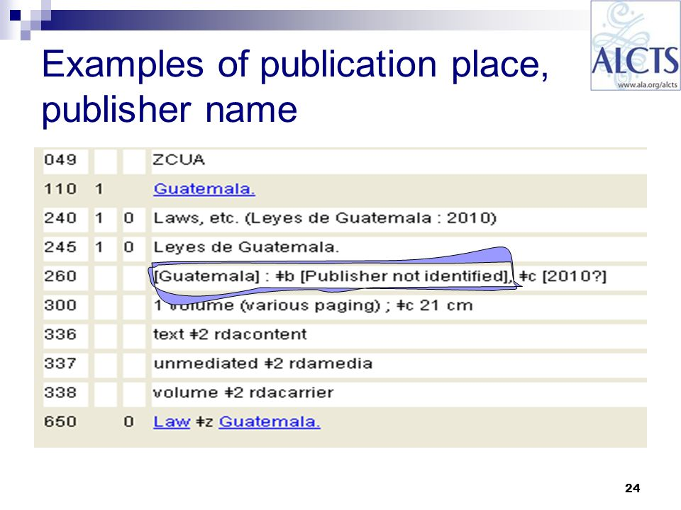 24 Examples of publication place, publisher name