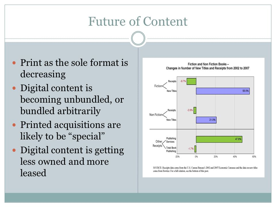 Future of Content Print as the sole format is decreasing Digital content is becoming unbundled, or bundled arbitrarily Printed acquisitions are likely to be special Digital content is getting less owned and more leased