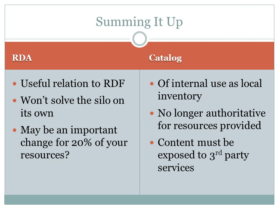 RDA Catalog Useful relation to RDF Wont solve the silo on its own May be an important change for 20% of your resources.