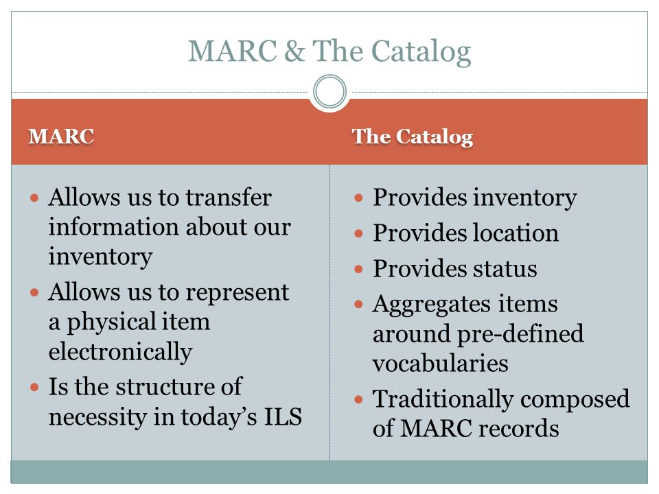 MARC The Catalog Allows us to transfer information about our inventory Allows us to represent a physical item electronically Is the structure of necessity in todays ILS Provides inventory Provides location Provides status Aggregates items around pre-defined vocabularies Traditionally composed of MARC records MARC & The Catalog