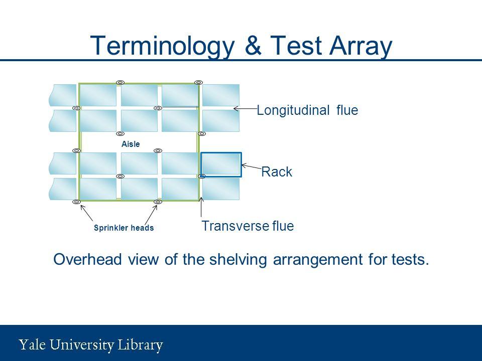 Terminology & Test Array Longitudinal flue Aisle Rack Sprinkler heads Transverse flue Overhead view of the shelving arrangement for tests.